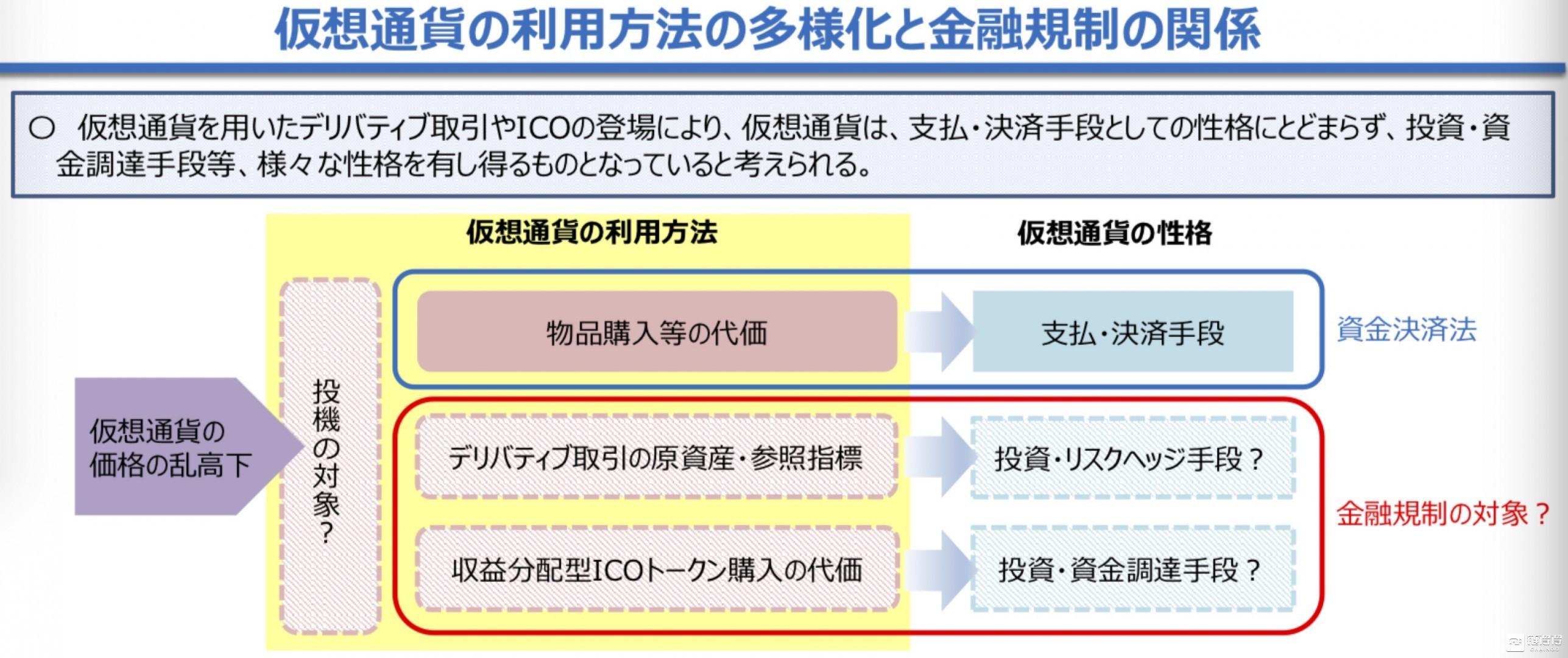 【链得得深度】全面解读日本ICO合法化最新方案,交易所获重大利好